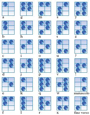 Rivelato LEGO Braille - Nuovi mattoncini Braille per Bambini non vedenti e ipovedenti per il 2020 - Alfabeto Braille