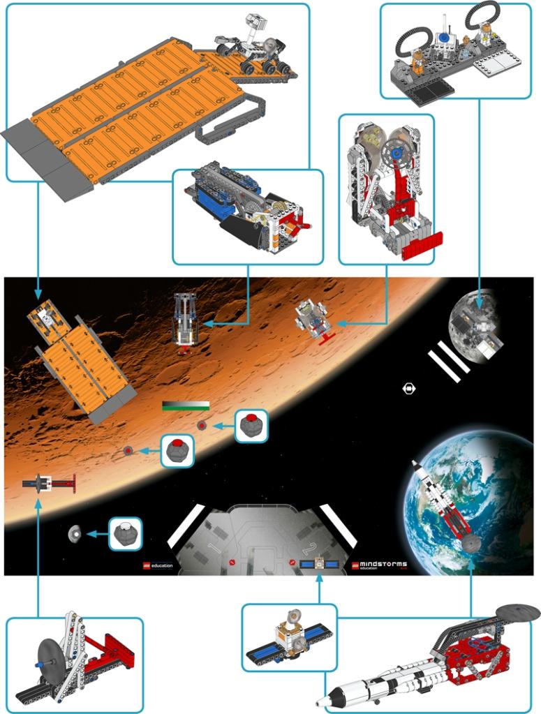 Educazione LEGO - In partenza per Marte